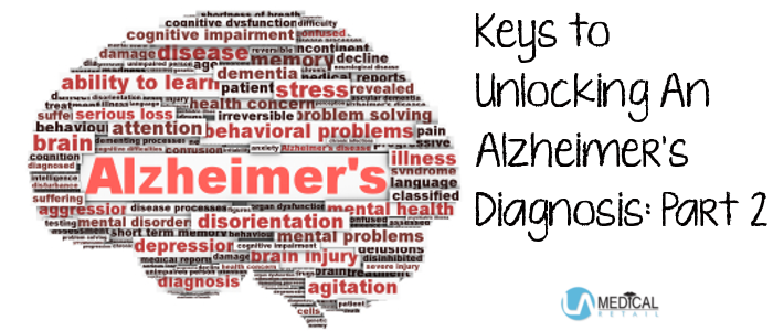 Alzheimer's disease goes beyond simple memory loss. Check out the additional signs and symptoms to look for in your loved ones as they age.
